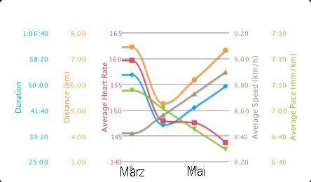 Entwicklung-Laufen-Monate.jpg